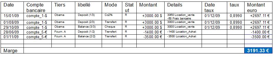 Mcd Episode 3 Paiements Champ Calcule Taux De Change Emails
